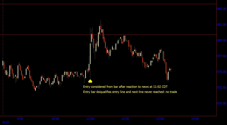 Beans polairty line signal 6-12