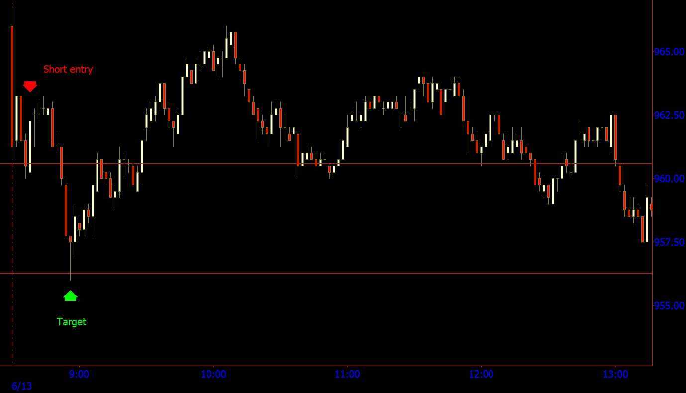 Beans polairty line signal 6-13