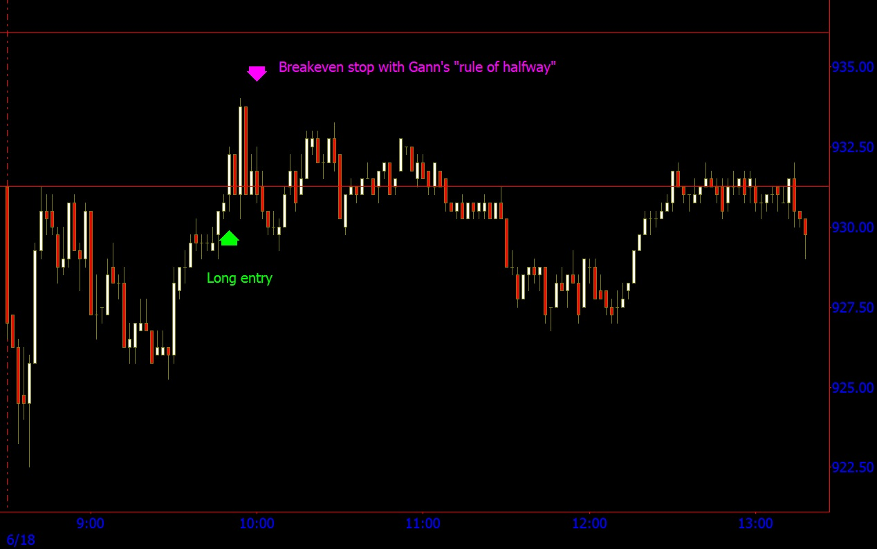 Beans polairty line signal 6-18