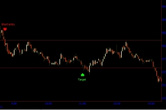 Beans polairty line signal 6-11