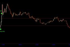Beans polairty line signal 6-15