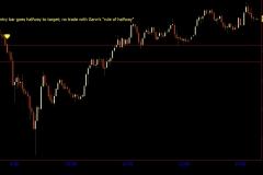 Beans polairty line signal 6-19