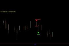 2016 1st quarter polarity line signals