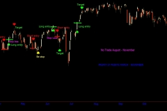 2016 polarity line signals