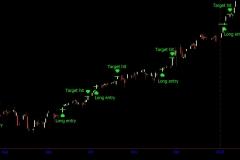 2017 polarity line signals through 2018