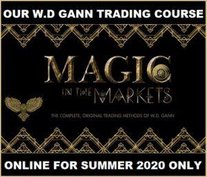 Our premier WD Gann trading course